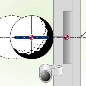 Putter Face Angle vs Path