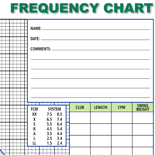 Frequency Chart Preview