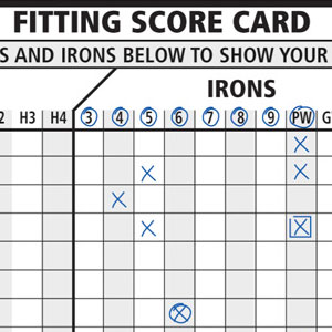 Fitting Score Card