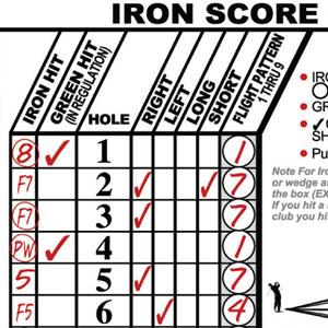 Iron Score Card