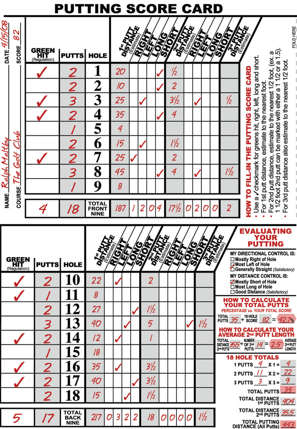 Putting Score Card Example