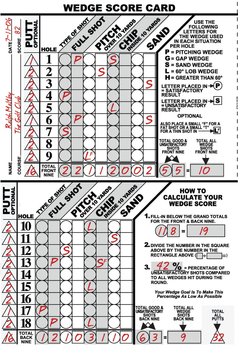 Wedge Score Card Example