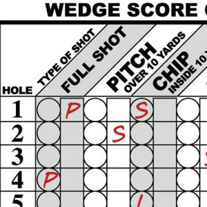 Wedge Score Card
